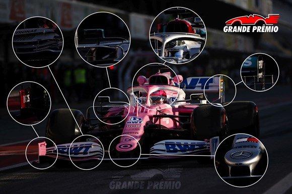 comparação, Racing Point, Mercedes